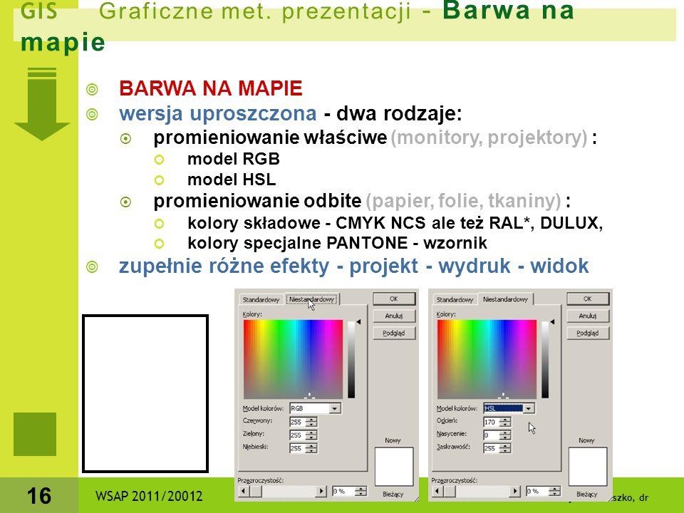GIS Graficzne met. prezentacji - Barwa na mapie