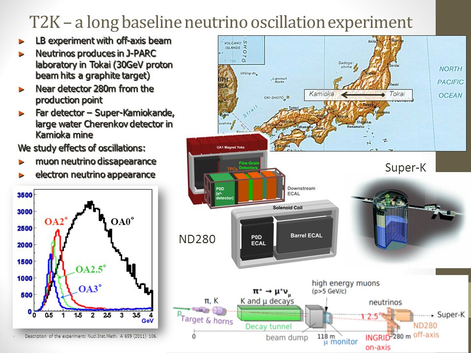 T2K – a long baseline neutrino oscillation experiment