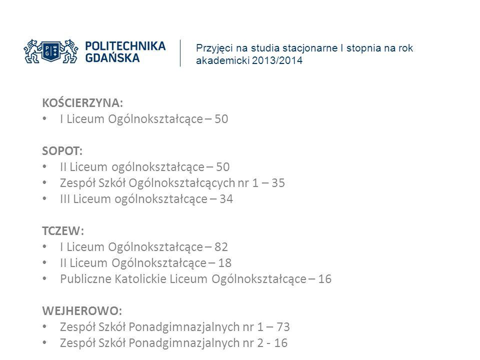 I Liceum Ogólnokształcące – 50 SOPOT: II Liceum ogólnokształcące – 50