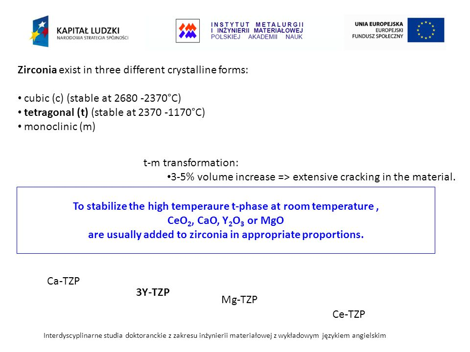 Zirconia exist in three different crystalline forms: