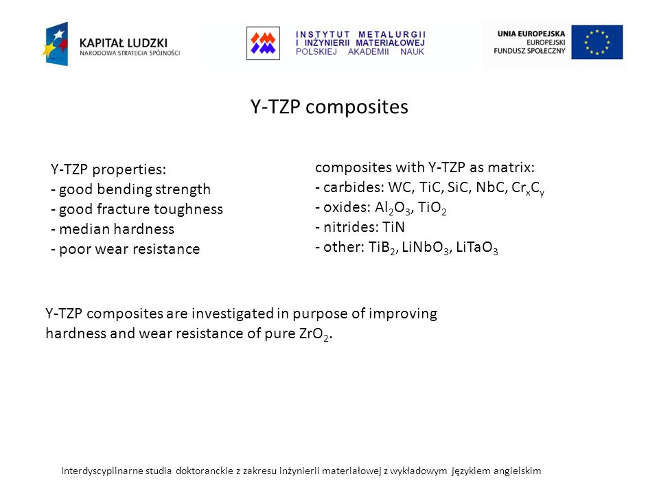 Y-TZP composites composites with Y-TZP as matrix: Y-TZP properties:
