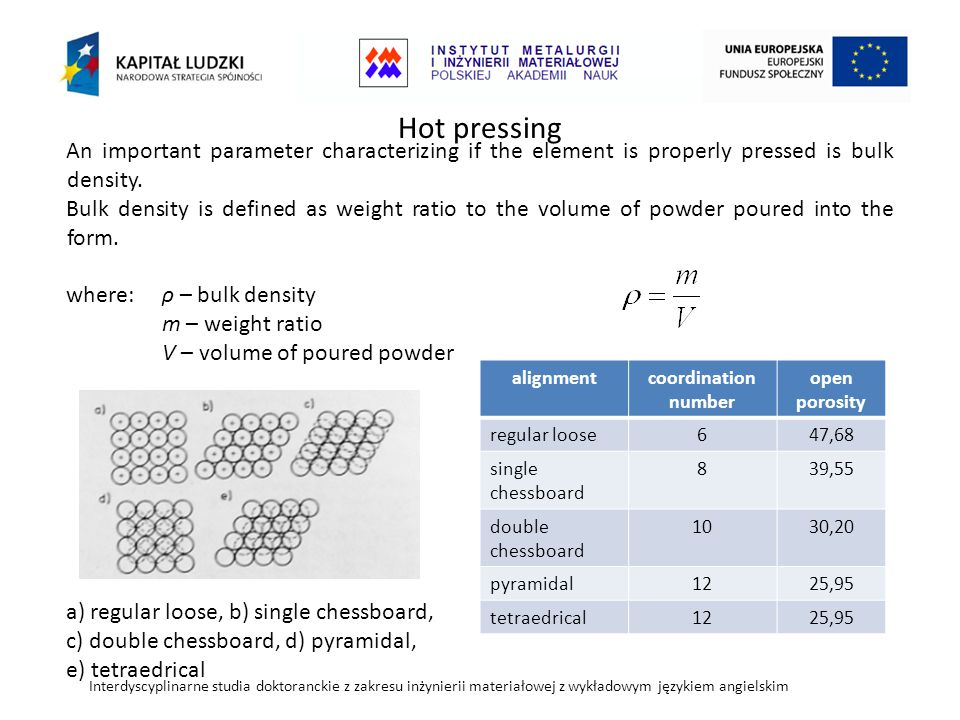 Hot pressing An important parameter characterizing if the element is properly pressed is bulk density.