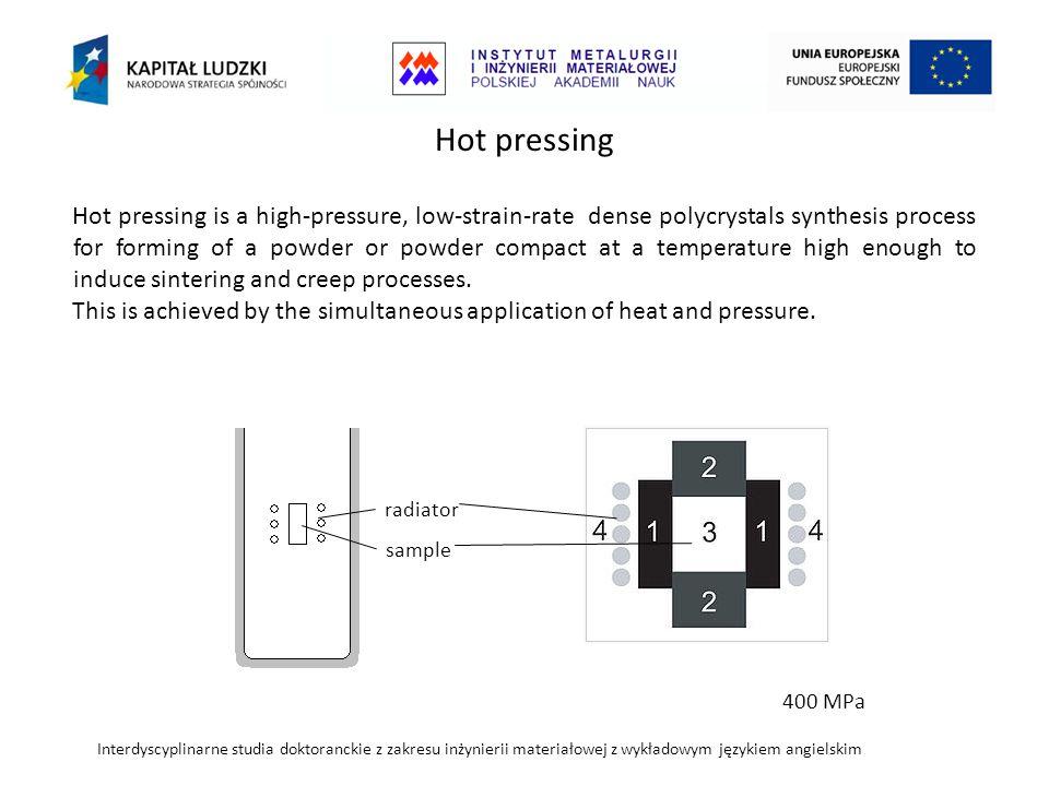 Hot pressing