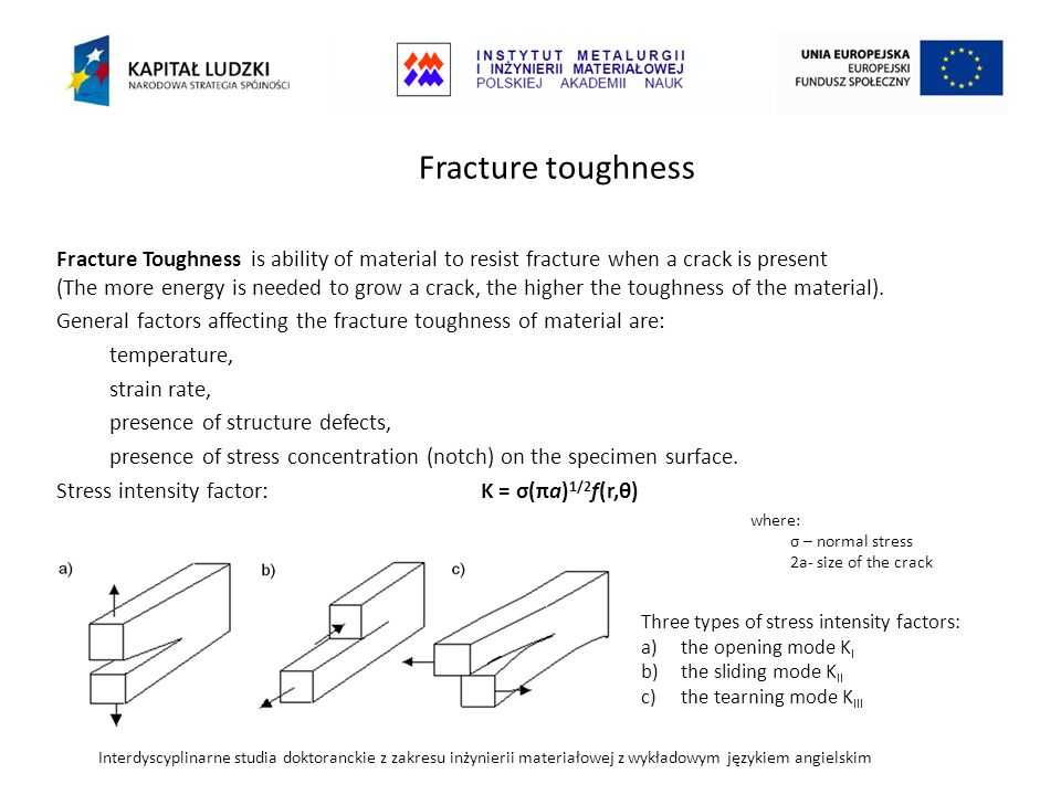 Fracture toughness where: σ – normal stress 2a- size of the crack
