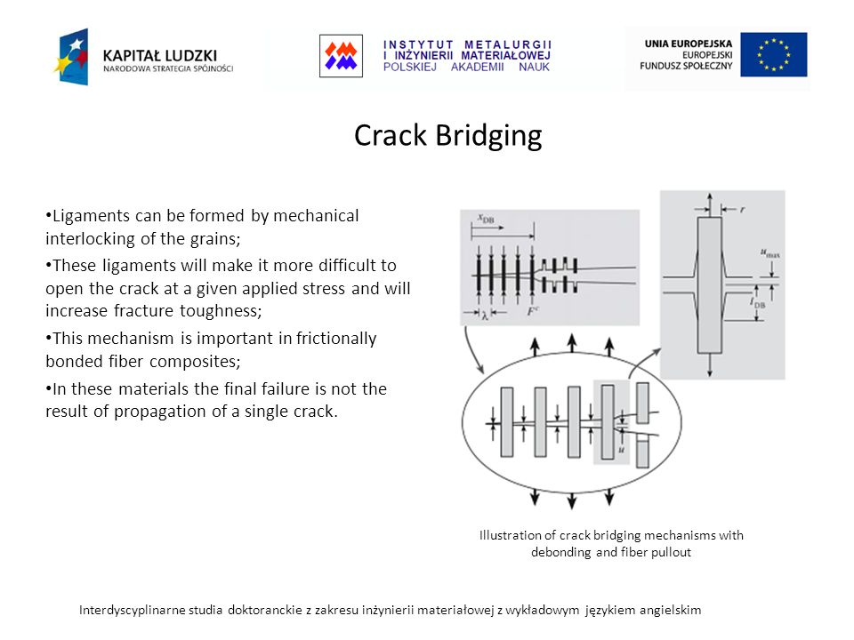 Crack Bridging Ligaments can be formed by mechanical interlocking of the grains;