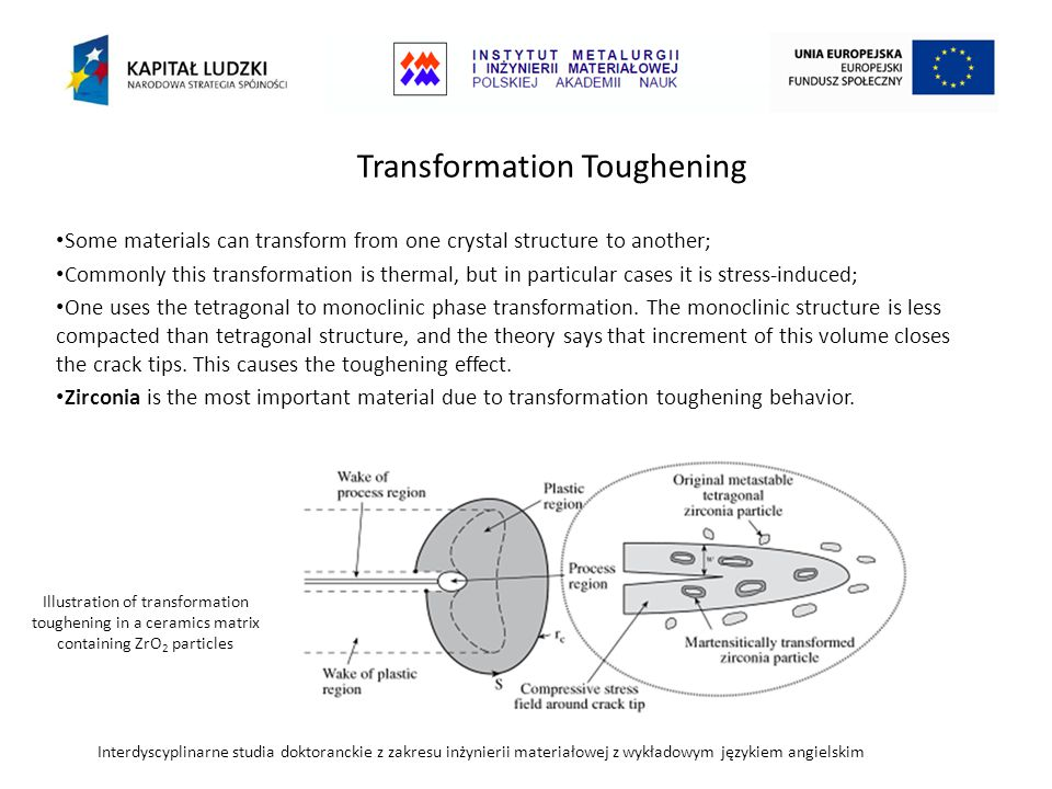Transformation Toughening