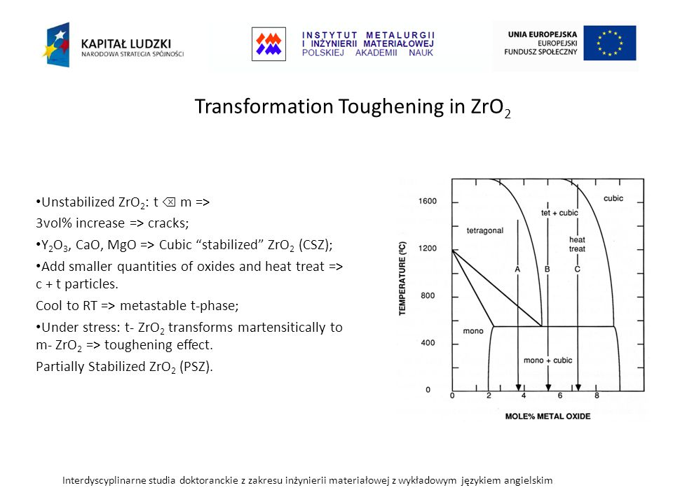 Transformation Toughening in ZrO2