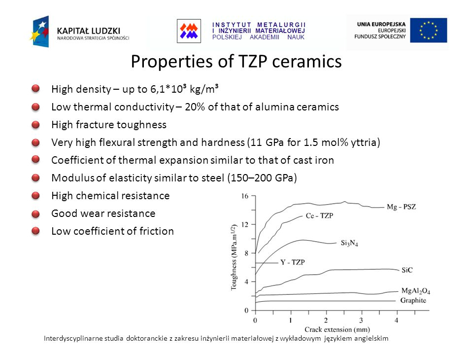 Properties of TZP ceramics