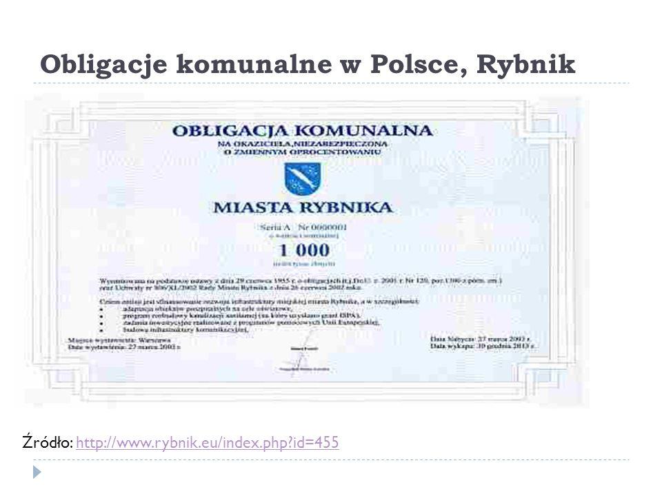 Obligacje komunalne w Polsce, Rybnik