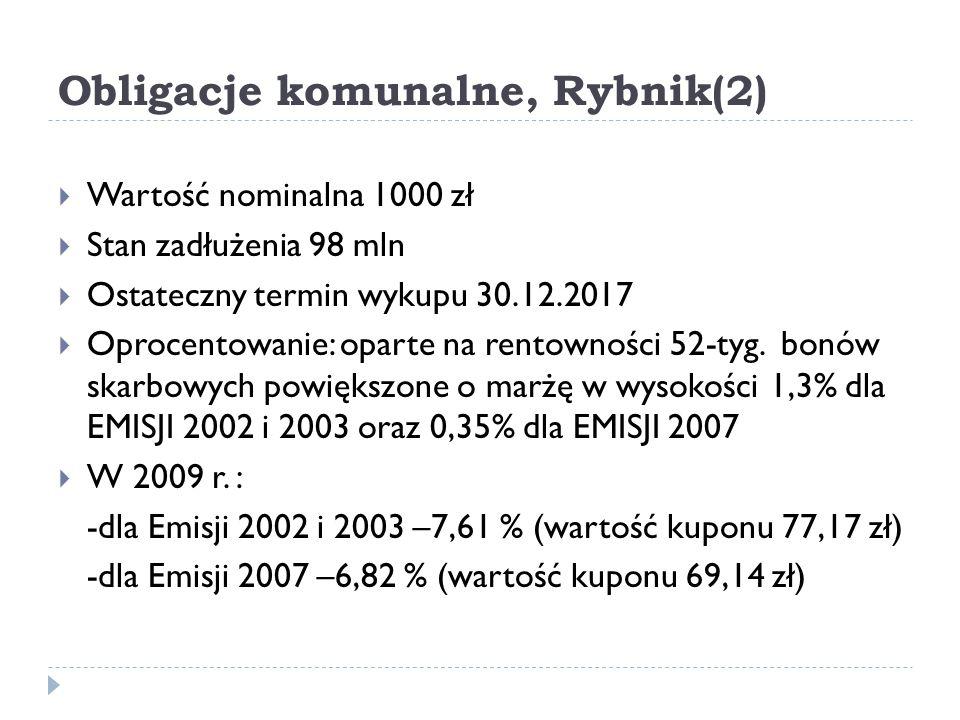 Obligacje komunalne, Rybnik(2)