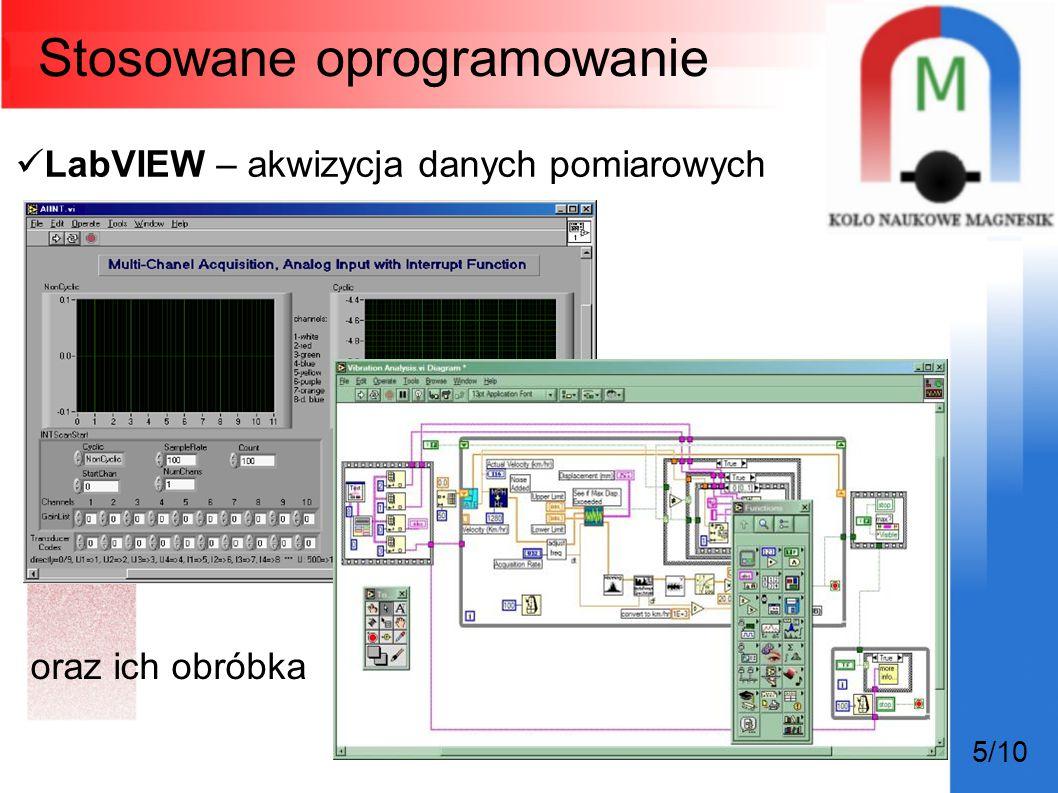 Stosowane oprogramowanie