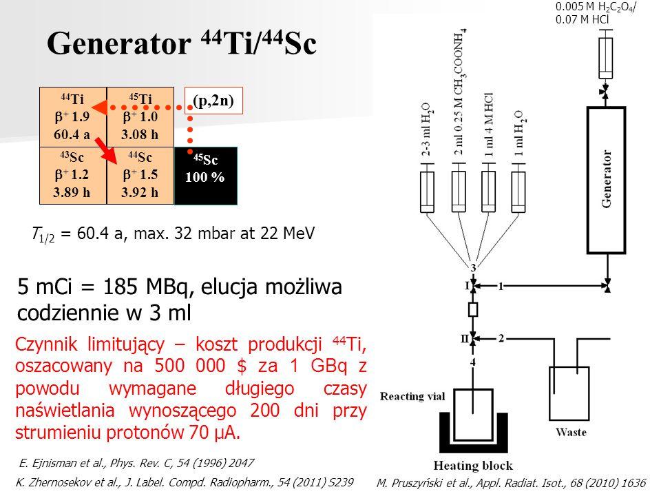 Generator 44Ti/44Sc 5 mCi = 185 MBq, elucja możliwa codziennie w 3 ml
