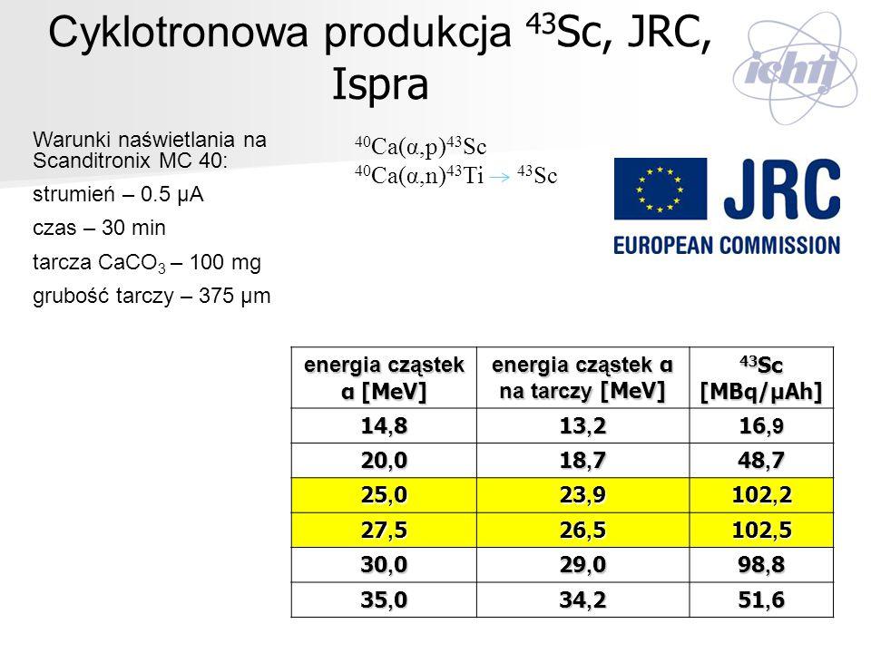 Cyklotronowa produkcja 43Sc, JRC, Ispra