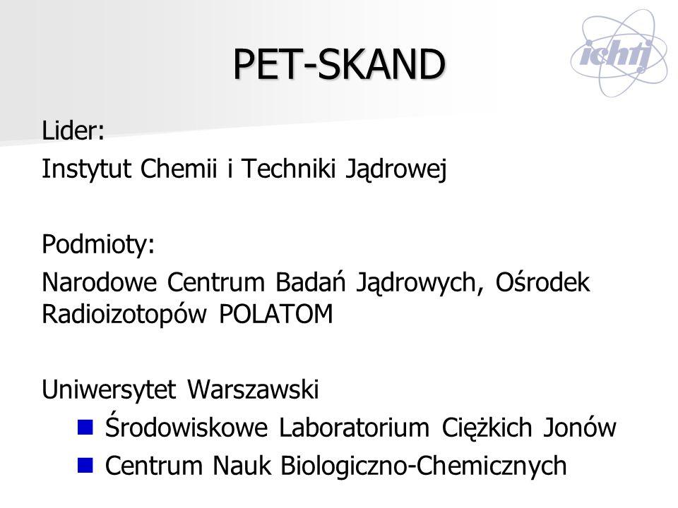 PET-SKAND Lider: Instytut Chemii i Techniki Jądrowej Podmioty: