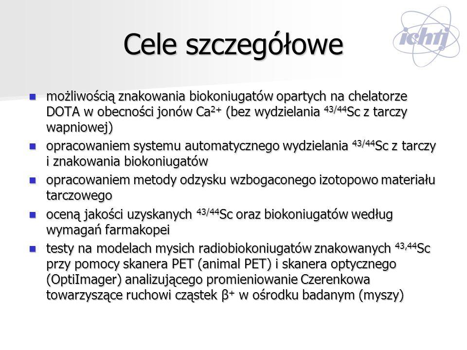 Cele szczegółowe możliwością znakowania biokoniugatów opartych na chelatorze DOTA w obecności jonów Ca2+ (bez wydzielania 43/44Sc z tarczy wapniowej)