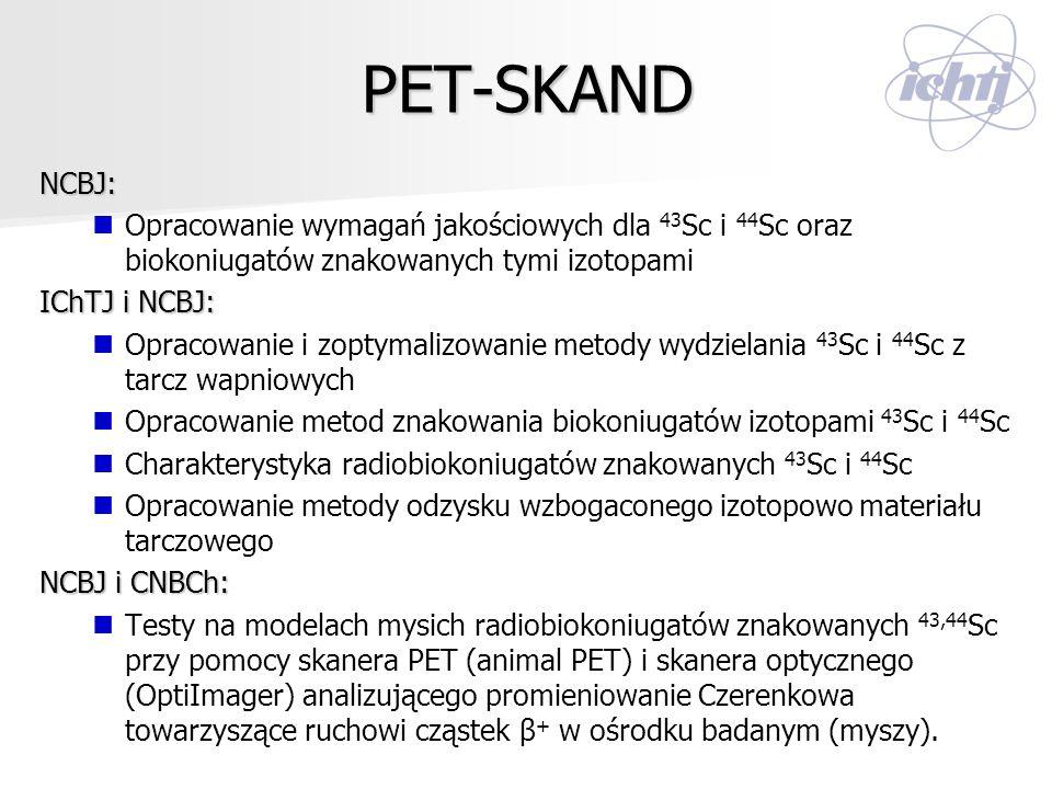 PET-SKAND NCBJ: Opracowanie wymagań jakościowych dla 43Sc i 44Sc oraz biokoniugatów znakowanych tymi izotopami.