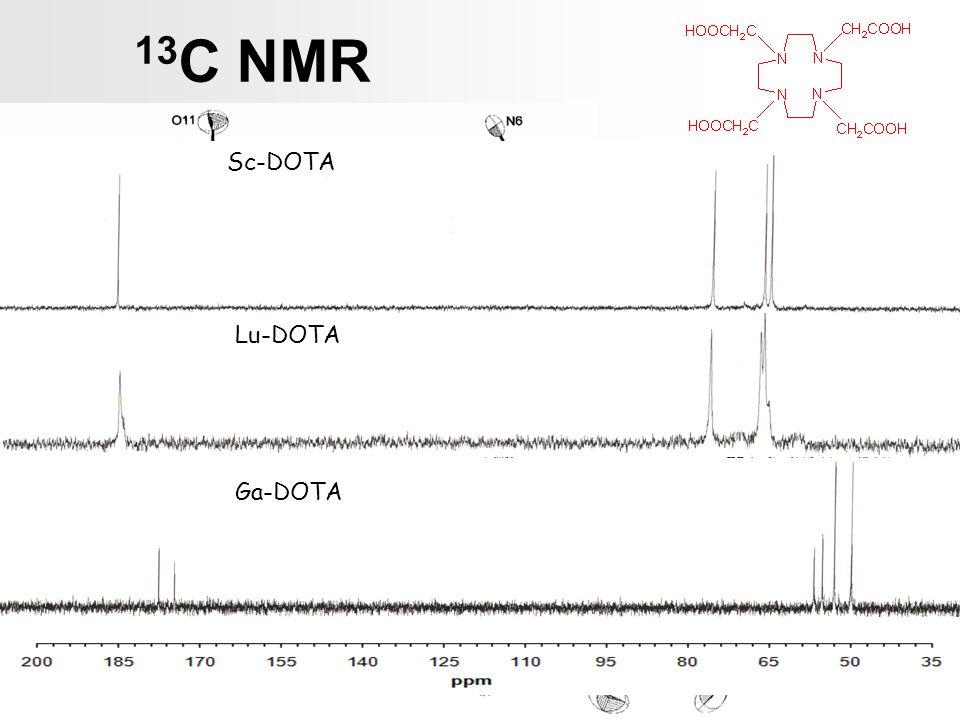 13C NMR Sc-DOTA Lu-DOTA Ga-DOTA
