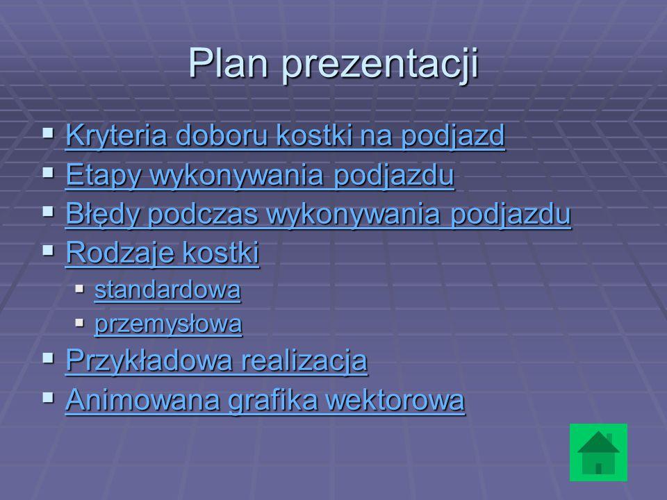 Plan prezentacji Kryteria doboru kostki na podjazd
