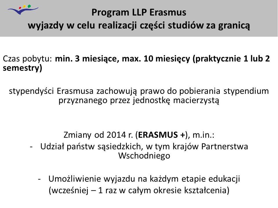 Program LLP Erasmus wyjazdy w celu realizacji części studiów za granicą