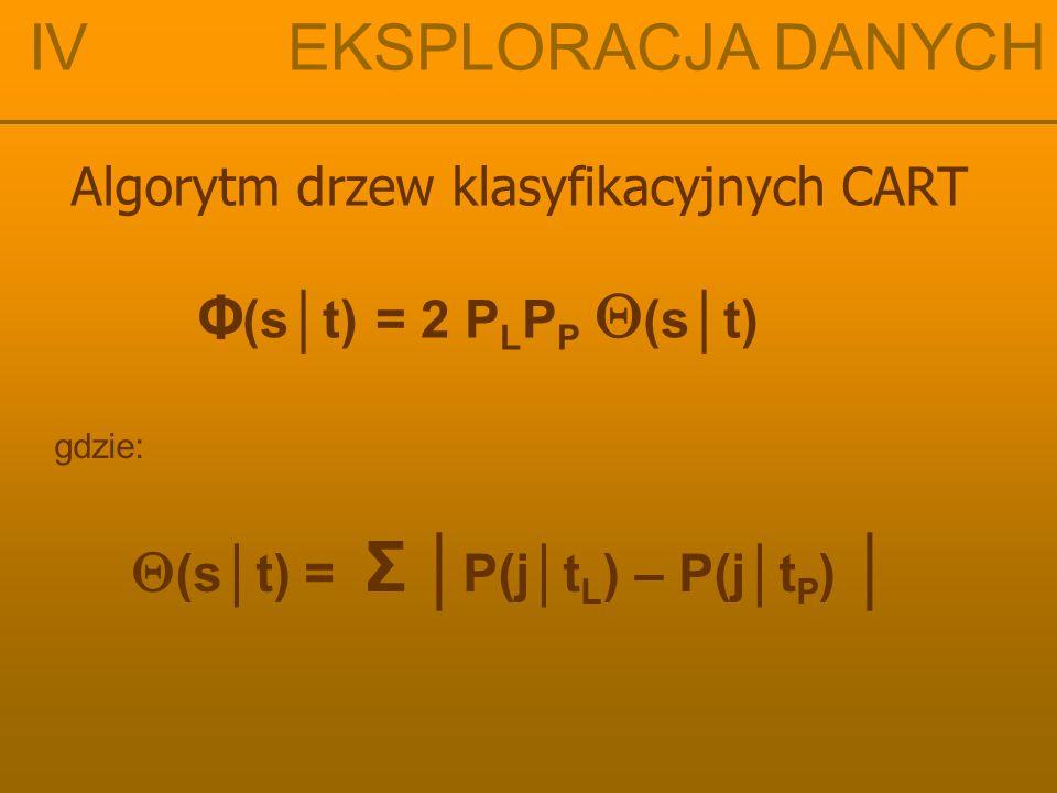 IV EKSPLORACJA DANYCH Φ(s│t) = 2 PLPP (s│t)