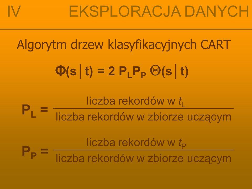 IV EKSPLORACJA DANYCH Φ(s│t) = 2 PLPP (s│t) PL = PP =