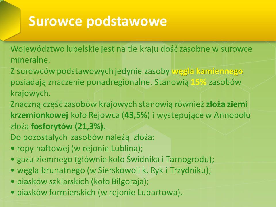 Surowce podstawowe Województwo lubelskie jest na tle kraju dość zasobne w surowce mineralne.
