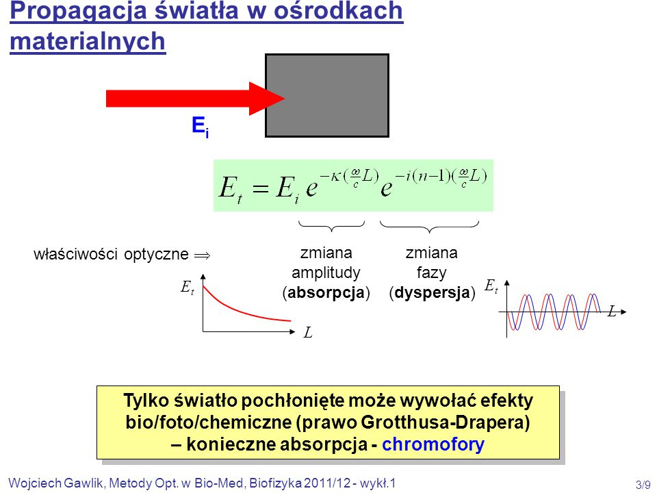 – konieczne absorpcja - chromofory