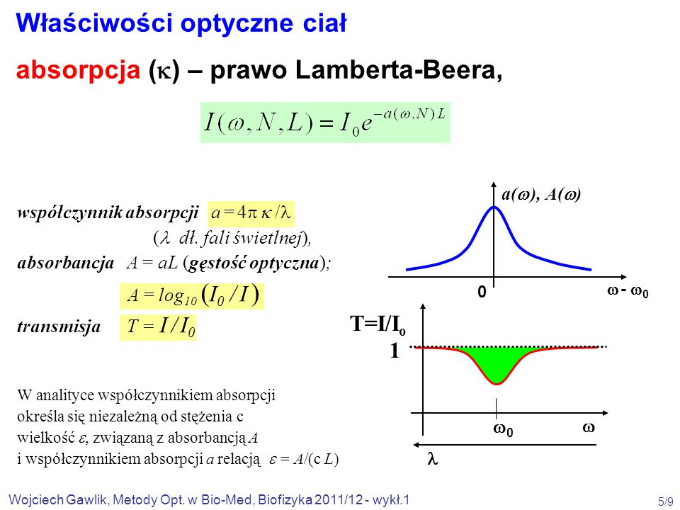 Właściwości optyczne ciał absorpcja () – prawo Lamberta-Beera,