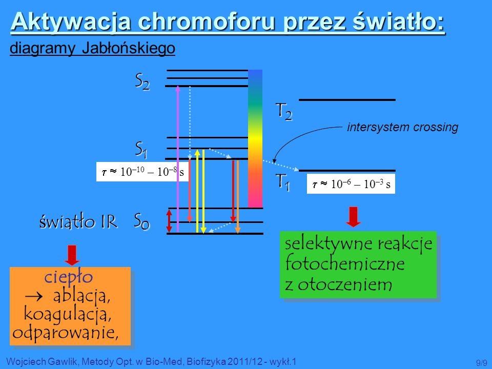 Aktywacja chromoforu przez światło: