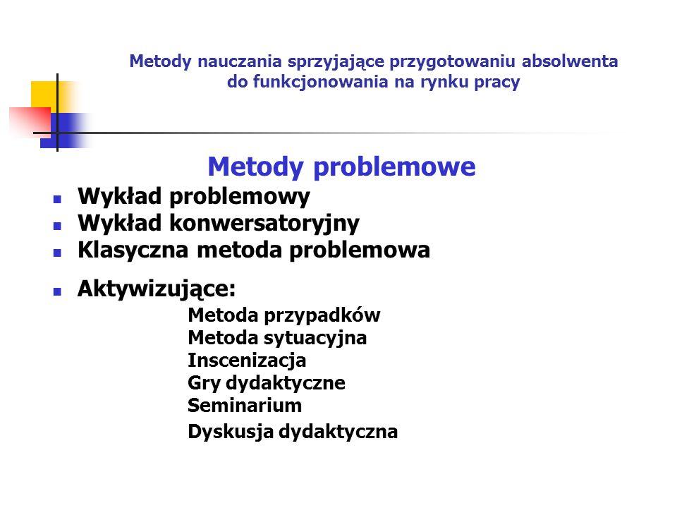 Metody problemowe Wykład problemowy Wykład konwersatoryjny