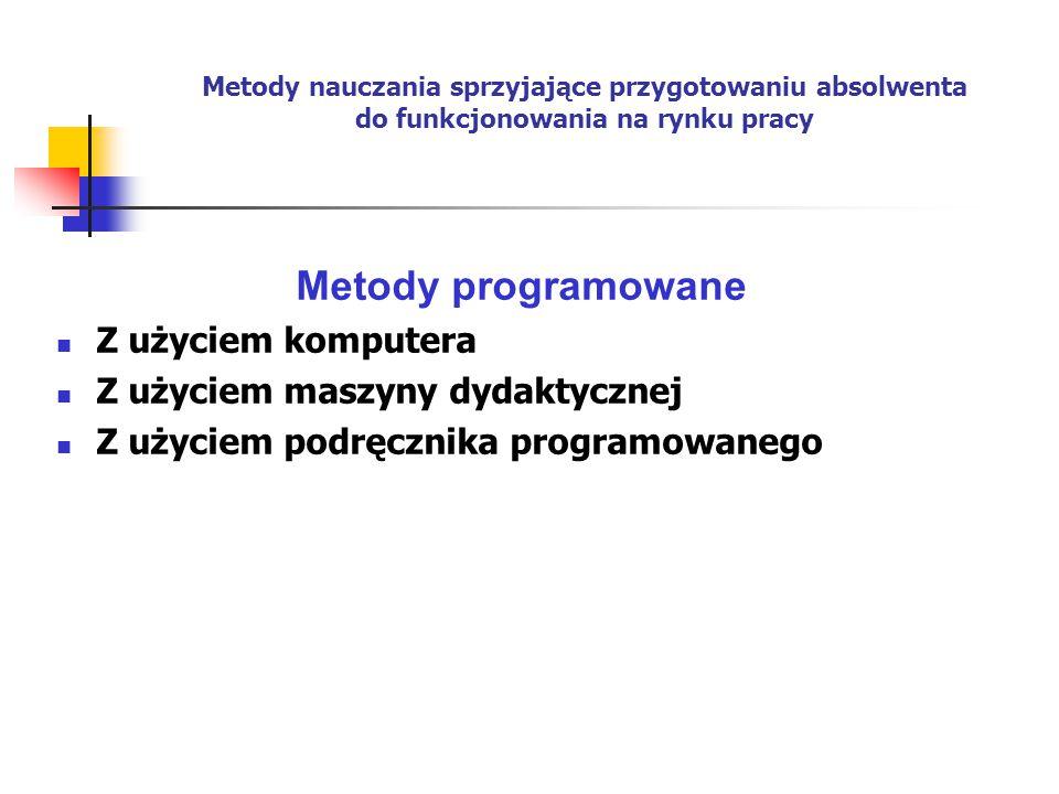 Metody programowane Z użyciem komputera Z użyciem maszyny dydaktycznej