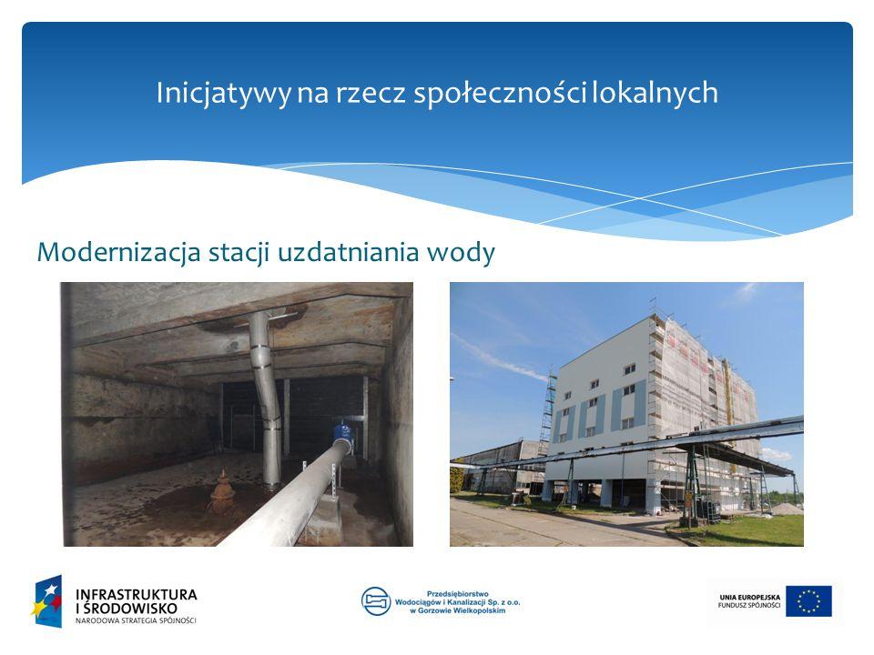 Inicjatywy na rzecz społeczności lokalnych