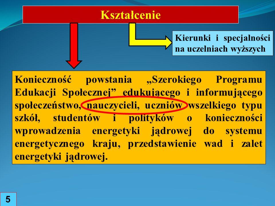 Kształcenie Kierunki i specjalności na uczelniach wyższych.