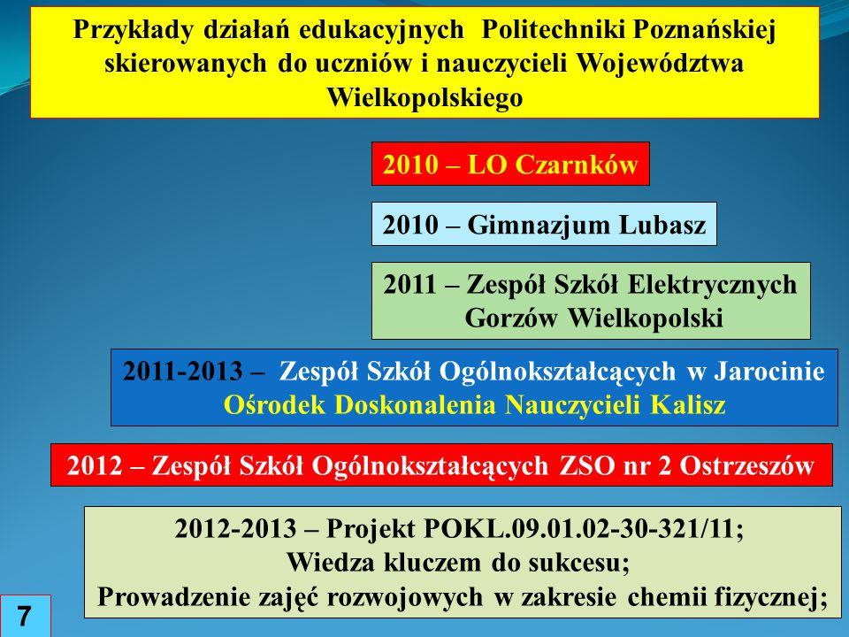 2011 – Zespół Szkół Elektrycznych Gorzów Wielkopolski