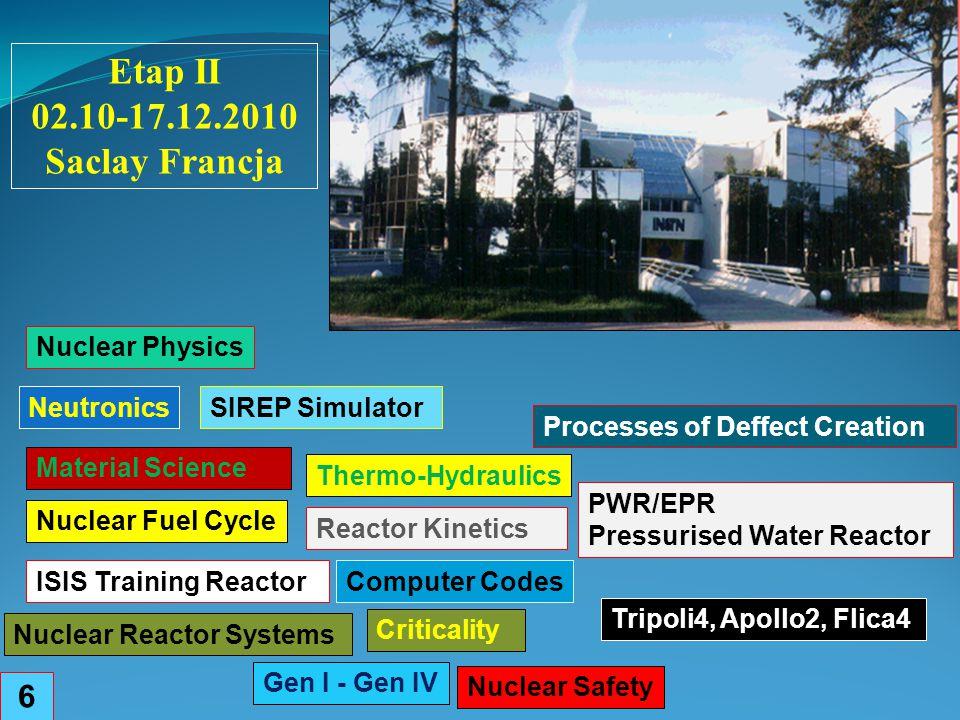 Etap II 02.10-17.12.2010 Saclay Francja