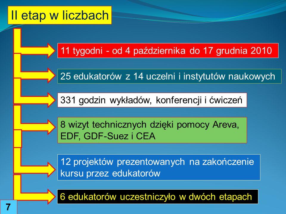 II etap w liczbach 11 tygodni - od 4 października do 17 grudnia 2010