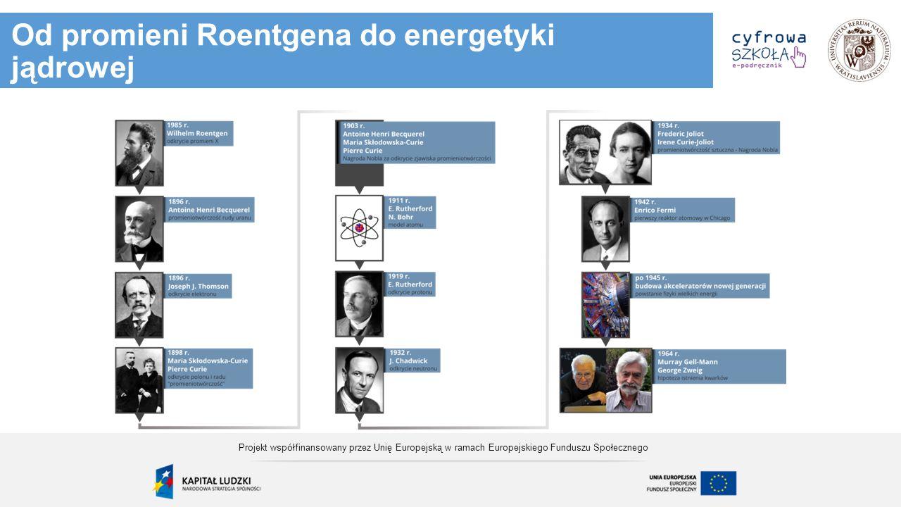 Od promieni Roentgena do energetyki jądrowej