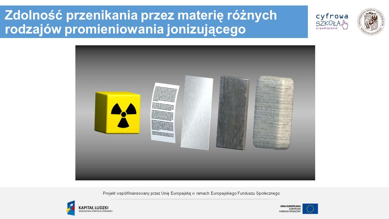 Zdolność przenikania przez materię różnych rodzajów promieniowania jonizującego