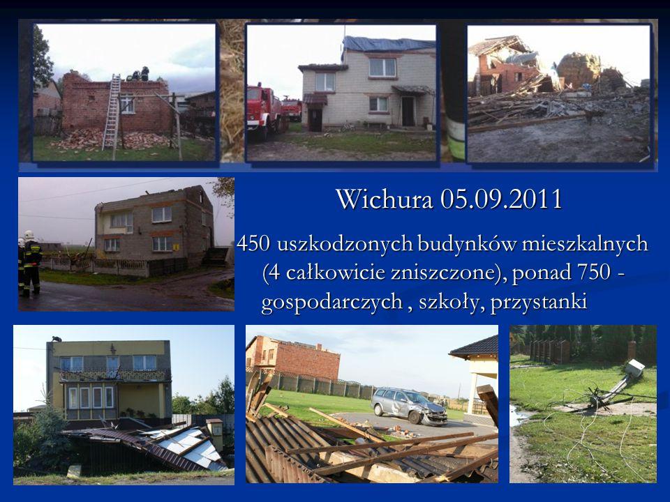 Wichura 05.09.2011 450 uszkodzonych budynków mieszkalnych (4 całkowicie zniszczone), ponad 750 - gospodarczych , szkoły, przystanki.