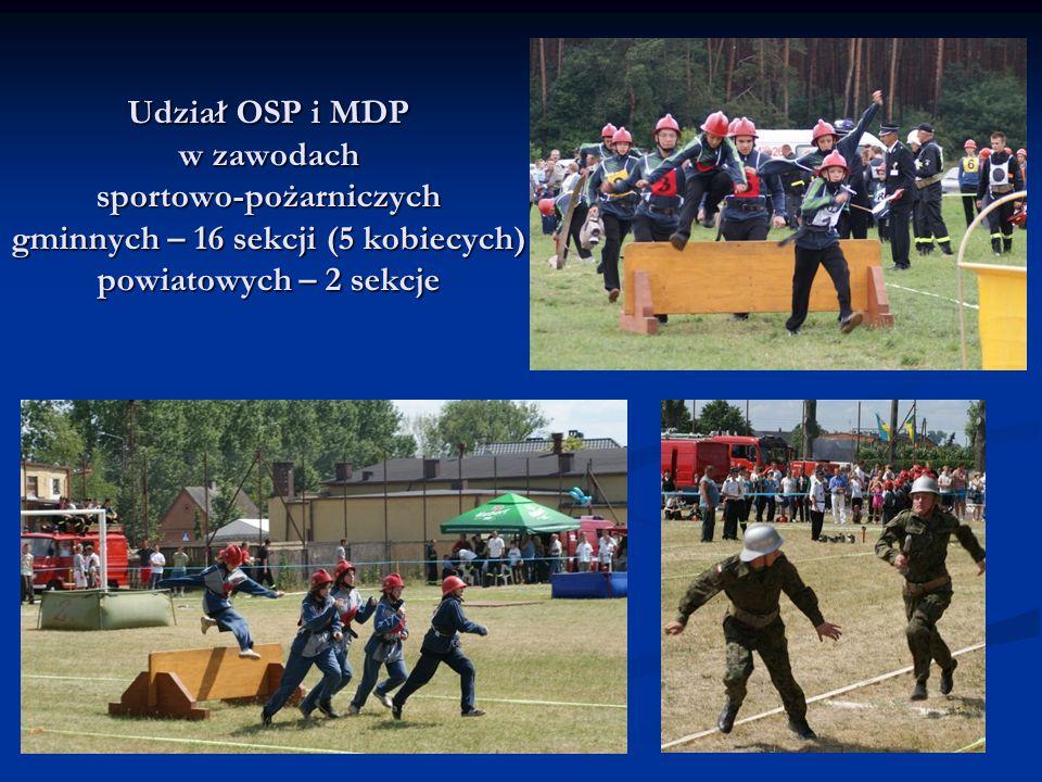 Udział OSP i MDP w zawodach sportowo-pożarniczych gminnych – 16 sekcji (5 kobiecych) powiatowych – 2 sekcje