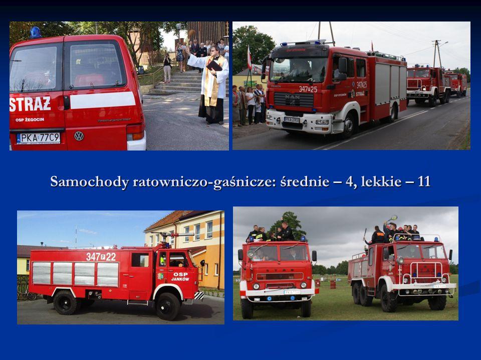 Samochody ratowniczo-gaśnicze: średnie – 4, lekkie – 11