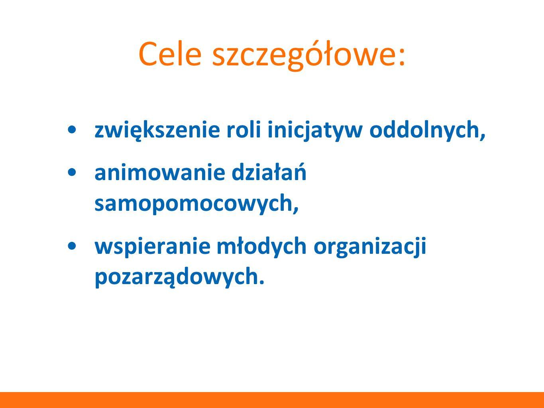 Cele szczegółowe: zwiększenie roli inicjatyw oddolnych,