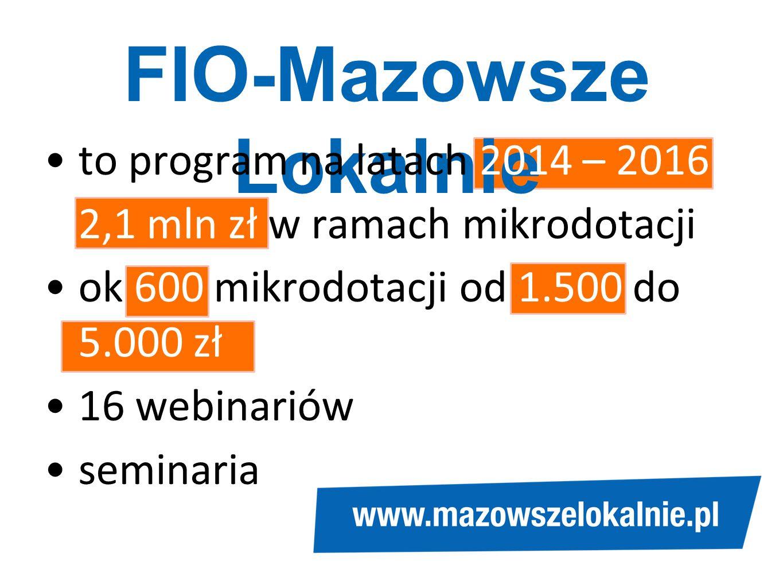 FIO-Mazowsze Lokalnie