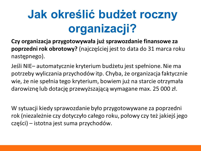 Jak określić budżet roczny organizacji