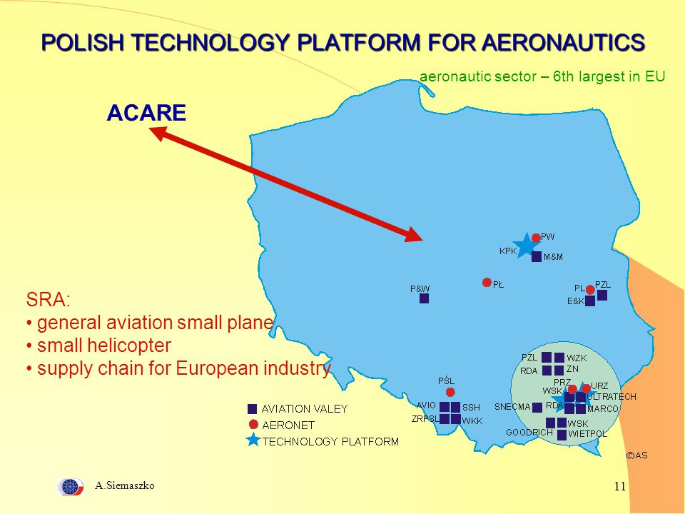 POLISH TECHNOLOGY PLATFORM FOR AERONAUTICS