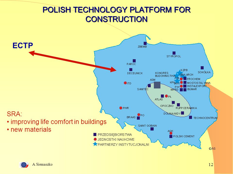 POLISH TECHNOLOGY PLATFORM FOR CONSTRUCTION