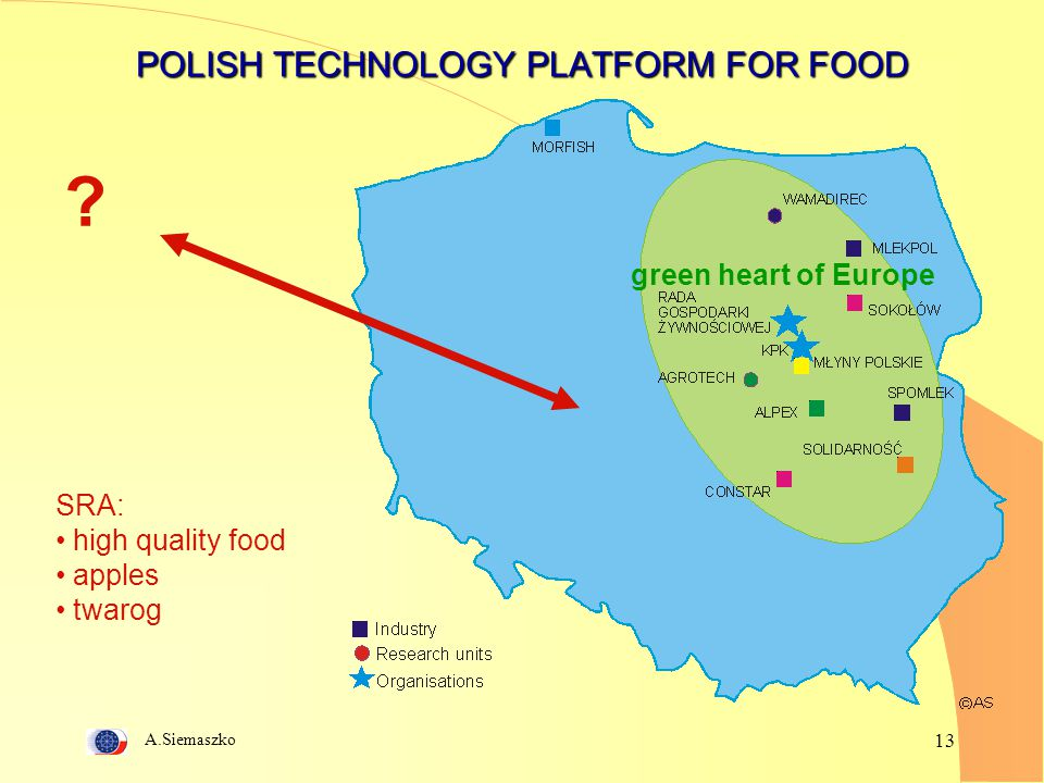 POLISH TECHNOLOGY PLATFORM FOR FOOD