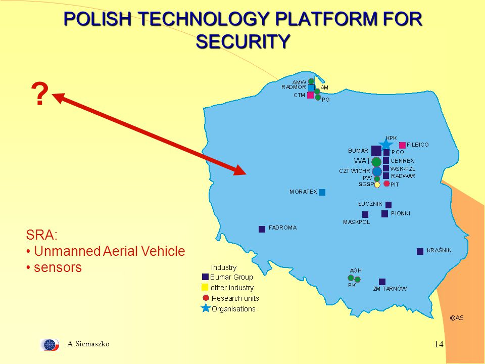 POLISH TECHNOLOGY PLATFORM FOR SECURITY
