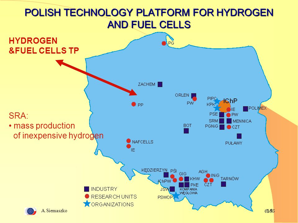 POLISH TECHNOLOGY PLATFORM FOR HYDROGEN AND FUEL CELLS
