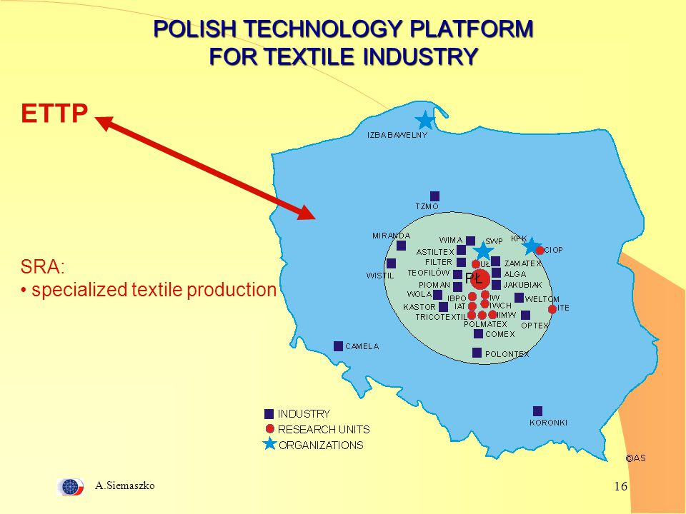 POLISH TECHNOLOGY PLATFORM FOR TEXTILE INDUSTRY